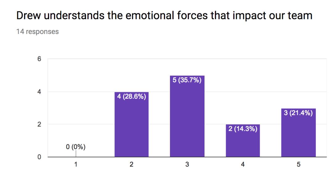 emotional_forces-1